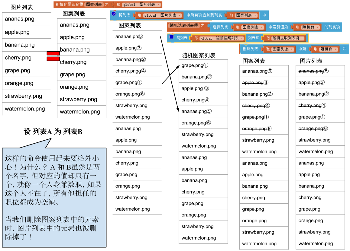 App Inventor编程开发集锦1-水果配对-第6课-测试与修正-少儿编程教育网